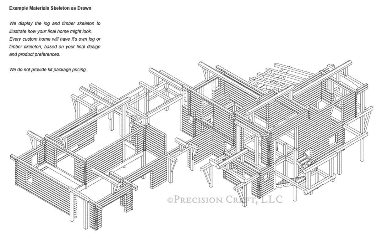 Idlewild | Log Home Design