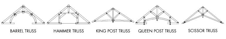 truss types